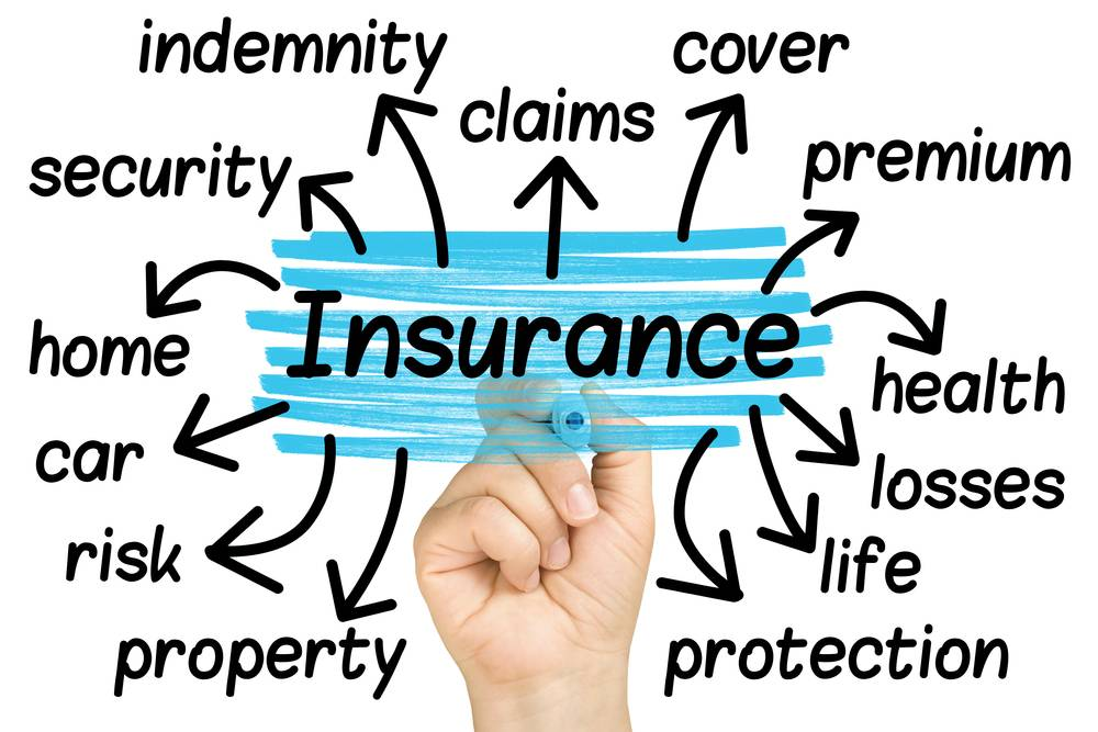 How to Find the Best Insurance Broker Perth